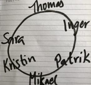 Cirkel med namn