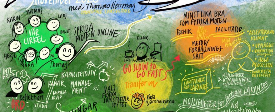 Kan hela människan få plats i effektiva onlinemöten?